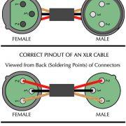 xlr-cable-wiring-diagram-l-40bbc389dbefa9d1